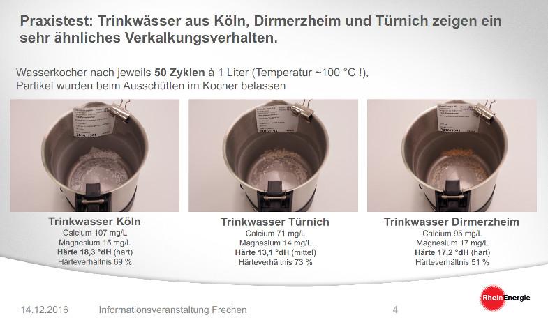 Verkalkungsneigung im Wasserkochertest, Schaubild Rheinenergie