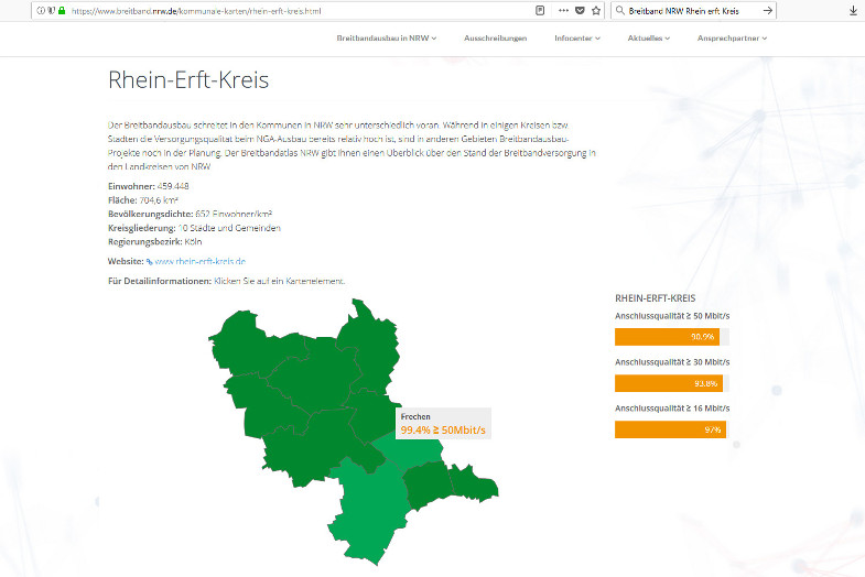 Aktueller Breitbandatlas NRW/ Frechen